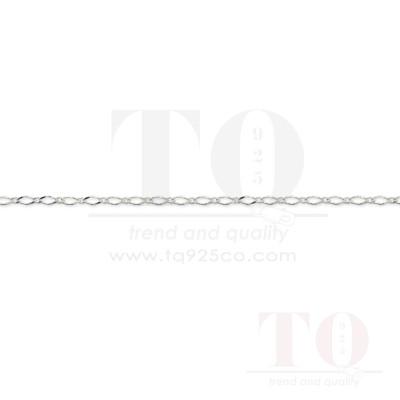 Chain: N-S&B CURB 2030(1:1)